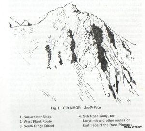 arran crag