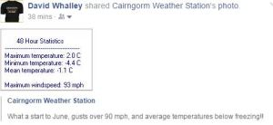 Today's weather in the Cairngorms