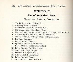 1955 - list of medical Posts