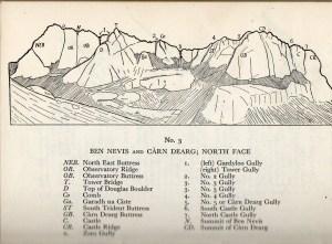 1954 Ben Nevis Diagram