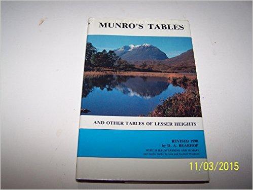 munro-info